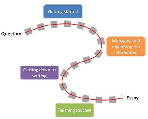 Custom Student Diversity and Classroom Management Essay